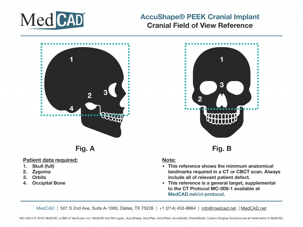 MedCAD - Custom Surgical Solutions